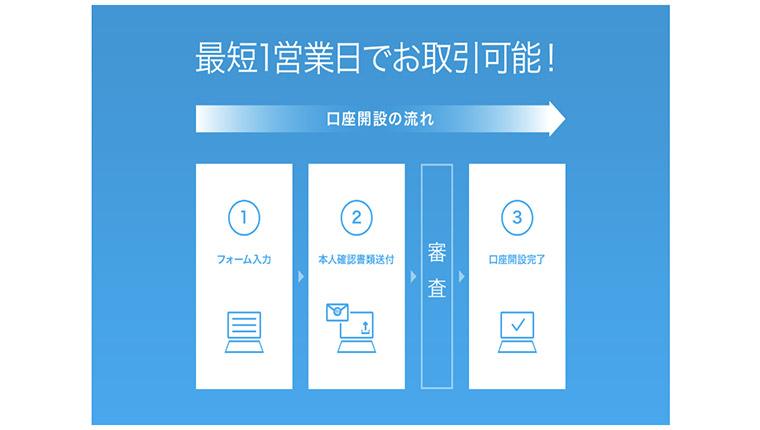 QUOINEXの主な特徴と登録の流れ