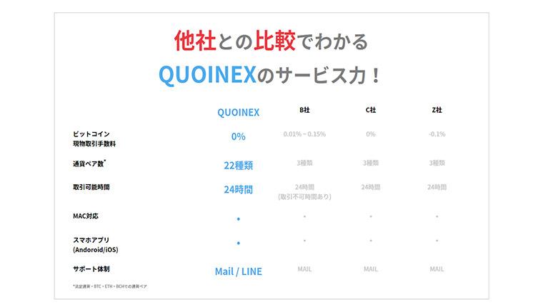 QUOINEXの取引手数料について