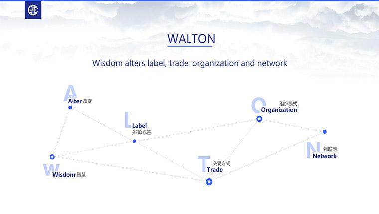 Walton(ウォルトン)の歴史について