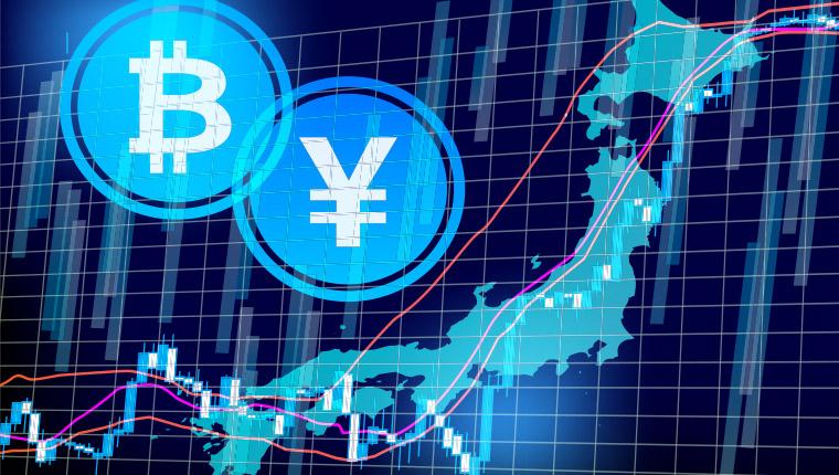 半減期と仮想通貨の価格の関係
