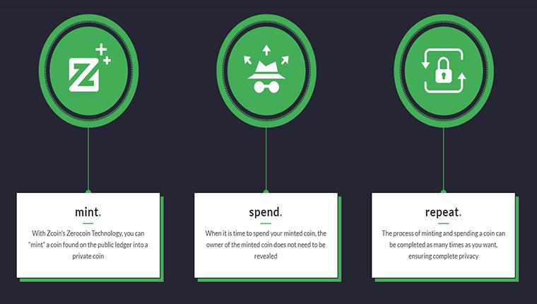 Zcoin(ゼットコイン/XZC)の特徴とは?
