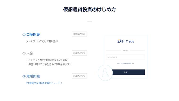 ビットトレード(BitTrade)の主な特徴と登録の流れ