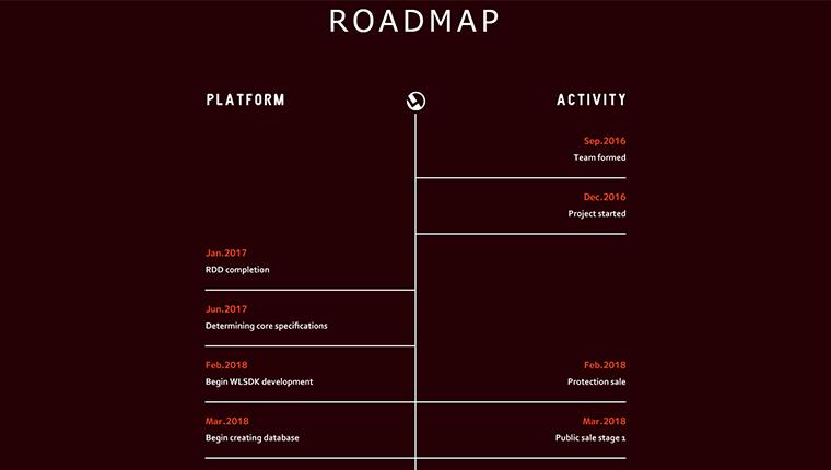 LODE(ロード)のICOスケジュールや今後のロードマップ
