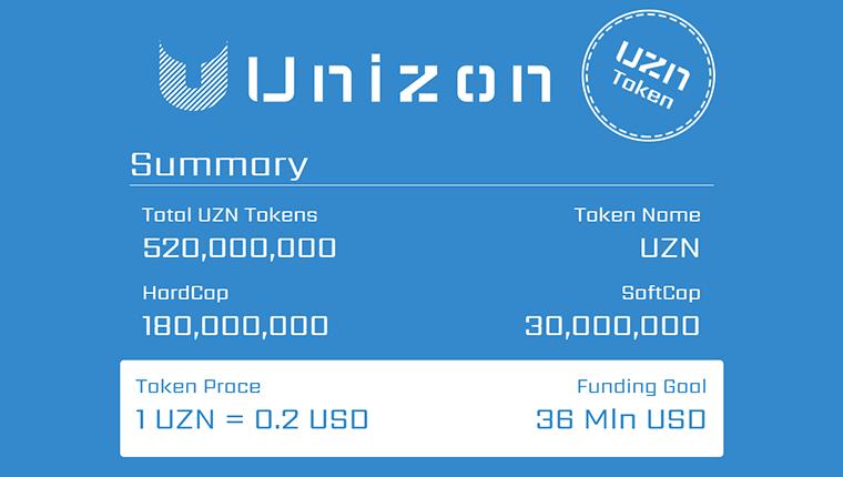 Unizon(ユニゾン)の調達予定金額や価格