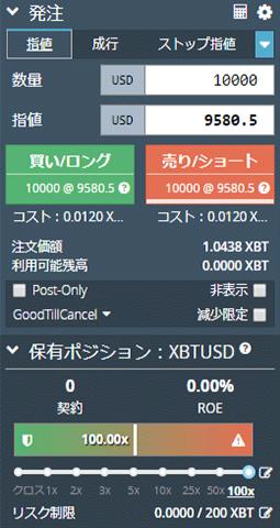 BitMEX(ビットメックス)の注文画面