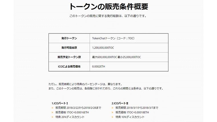 TokenChatPay(トークンチャットペイ)の調達予定金額や価格